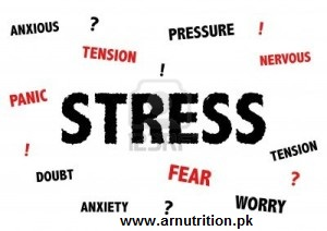 Stress,Anxiety,Help,May,Source,Exercise,Lower,Relieve,One,Breathing,Yoga,Reduce,People,More,Music,Also,Mood,Some,Study,Gum